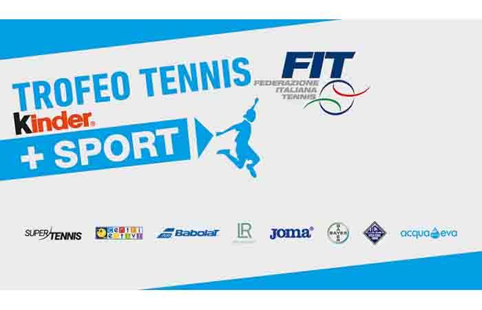 Trofeotennis It Calendario Tornei.Trofeo Tennis Kinder Sport Fa Tappa A Campobasso Il Colibri