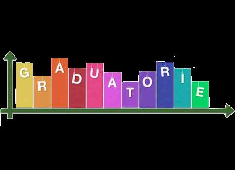 Graduatorie - Colibrì